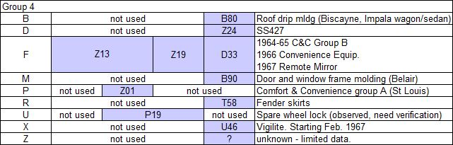 Vehicle Identification Number Vin And Cowl Tag Decoding