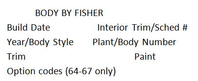 fisher body tag decoder